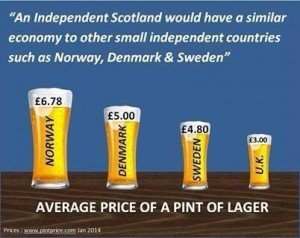 Pub beer prices in Norway, Denmark, Sweden and the UK.